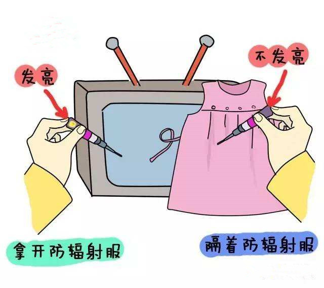 防辐射衣服有用吗 什么才叫有用