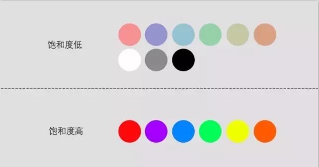 防辐射服颜色