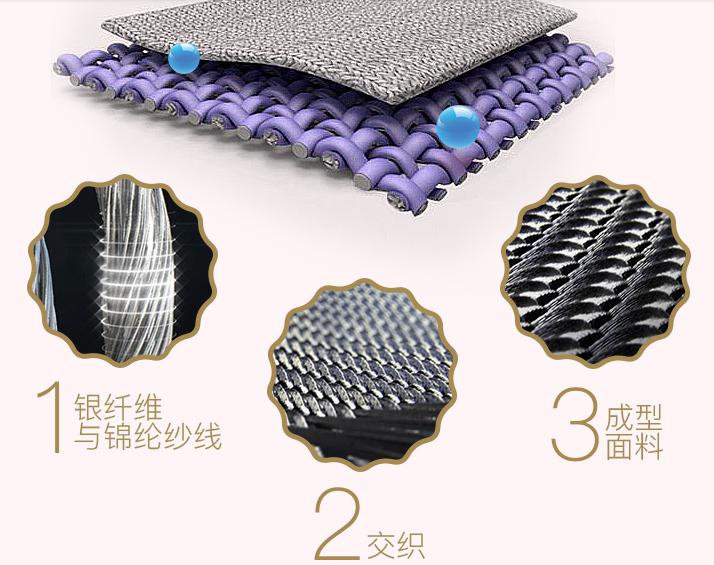 婧麒防辐射服纳米编织技术