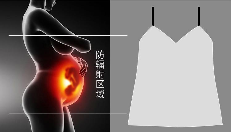 银纤维防辐射服抗辐射