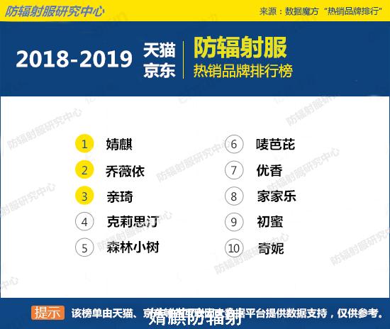 2019防辐射服十大排名