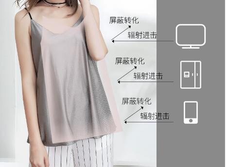 防辐射的衣服管用吗