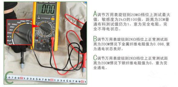 防辐射面料有用吗 怎么检测